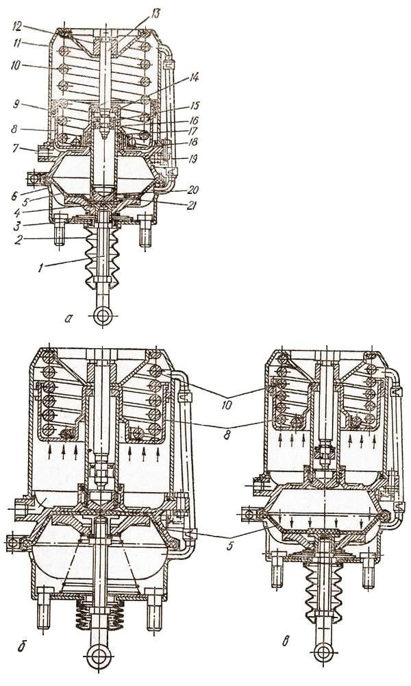 Энергоаккумуляторы автомобилей КамАЗ