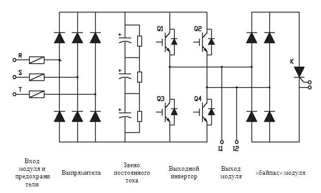 силовой модуль высоковольтного преобразователя частоты