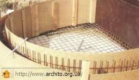 бассейны из бетона опалубка