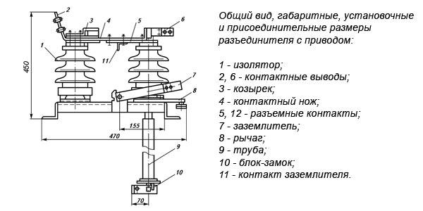Чертеж РЛНД.1-10/200 У1, РЛНД.1-10/400 У1, РЛНД.1-10/630 У1 с приводом ПРНЗ-10 У1