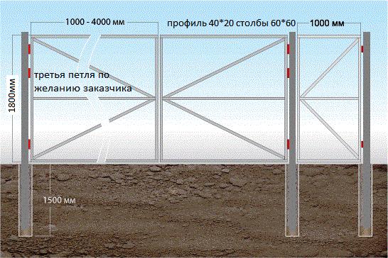 Схема устройства  каркаса ворот
