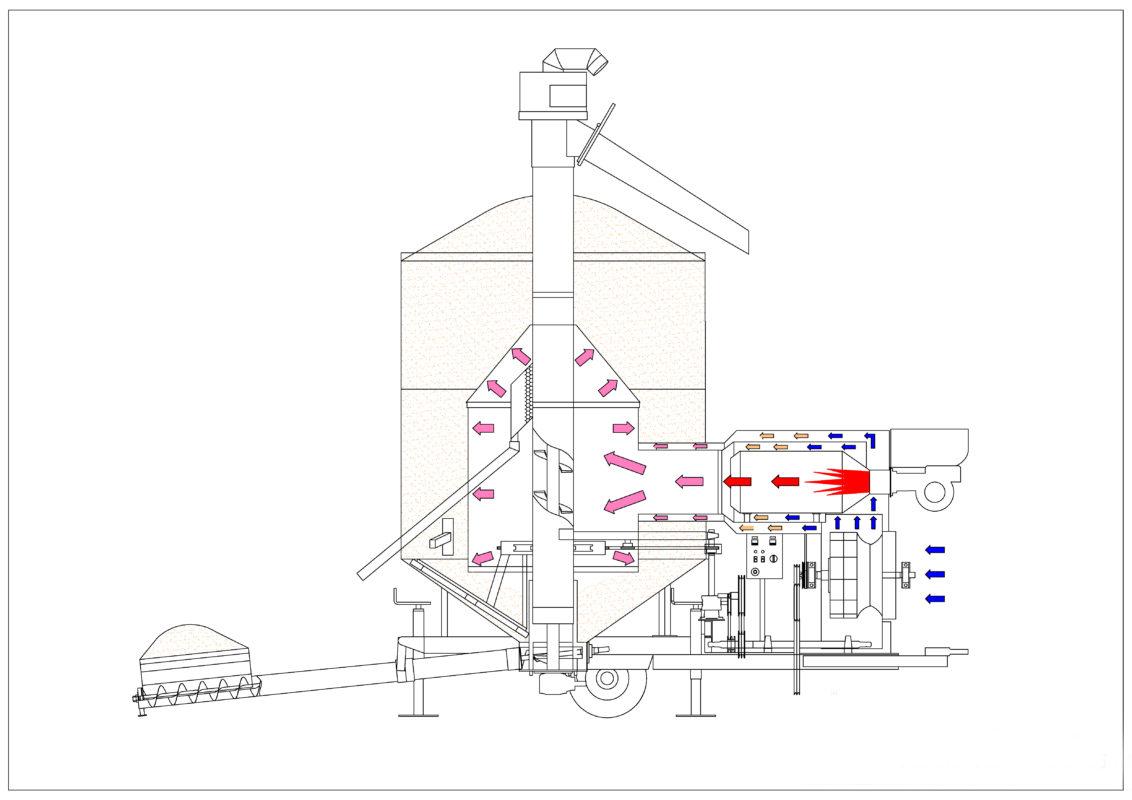Schema di funz.  AS400 solo schema