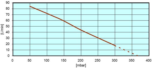 hp-60 grafik.jpg