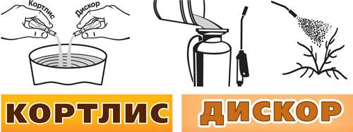http://antigryzun.ru/images/upload/vhoz_systema_agro_zashity_dlya_sada_n2_info.jpg