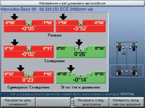 Регулировочные диаграммы  Hunter PA130/DSP708