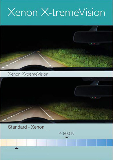 Philips Xenon X-tremeVision D1S +50%
