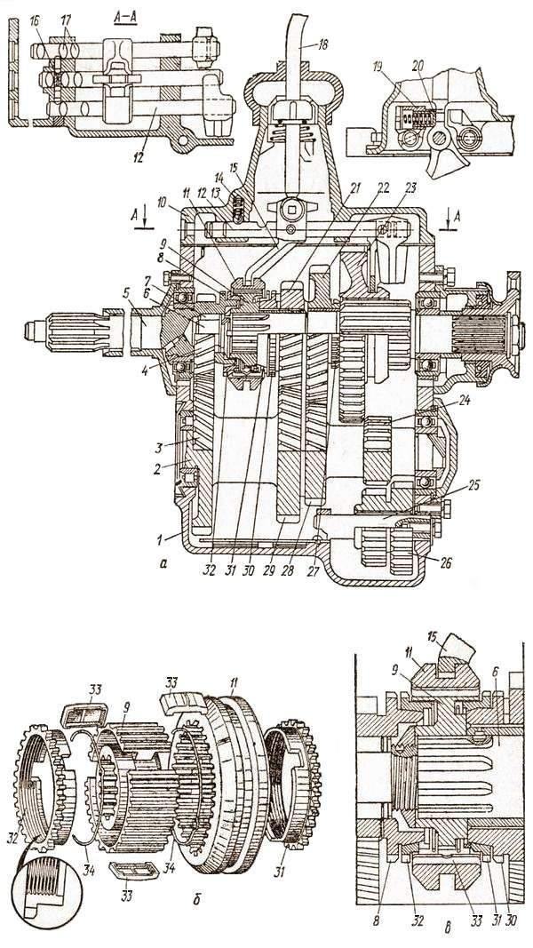 Коробка передач автомобиля ГАЗ-53А