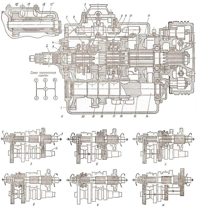 Коробка передач автомобиля ЗИЛ-130