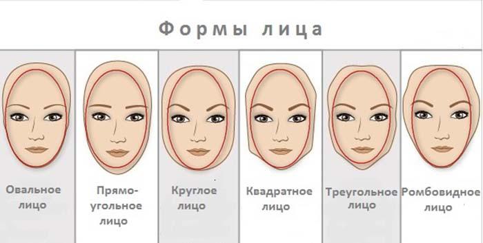 Коррекция формы лица макияжем