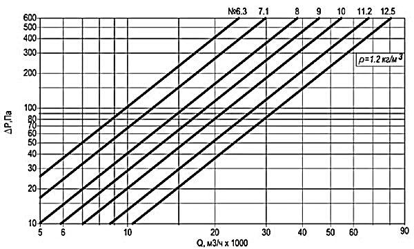 ВКОПв 30-160