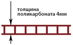 struct1