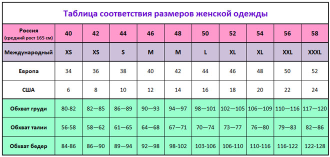 Картинки по запросу таблица женских размеров