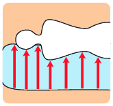Дышащей пены foam mono