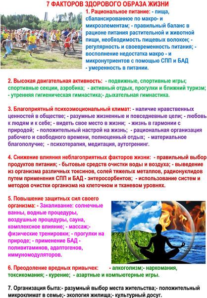 7 факторов здорового образа жизни