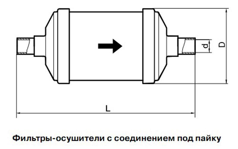 BCL-sh2