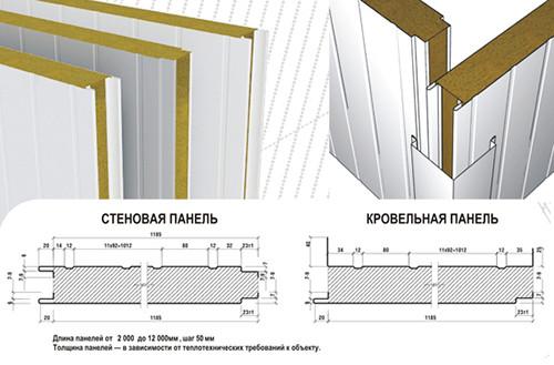 installation-sandwich-panels-02