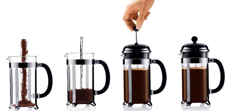 French Press ― Best Way to Brew Coffee Manteresting