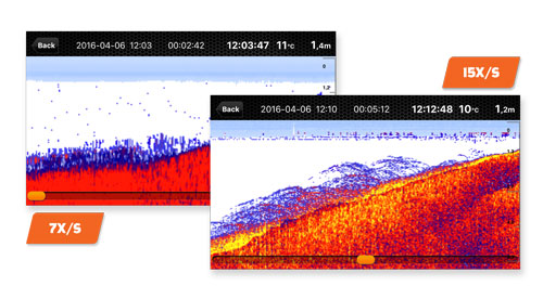 Повышенная частота сканирования