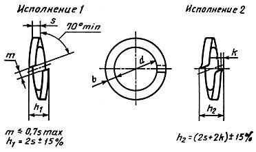 ГОСТ 6402-70 Шайбы пружинные. Технические условия (с Изменениями N 2, 3)