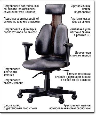 Компьютерное кресло Duorest Cabinet DR-140 - Технические характеристики