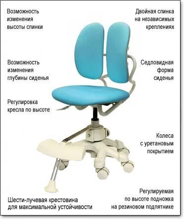 Детское компьютерное кресло Duorest Kids DR-289 ― Технические характеристики