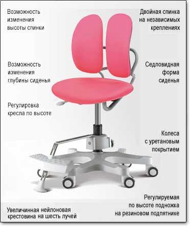 Детское компьютерное кресло Duorest Kids MAX ― Технические характеристики