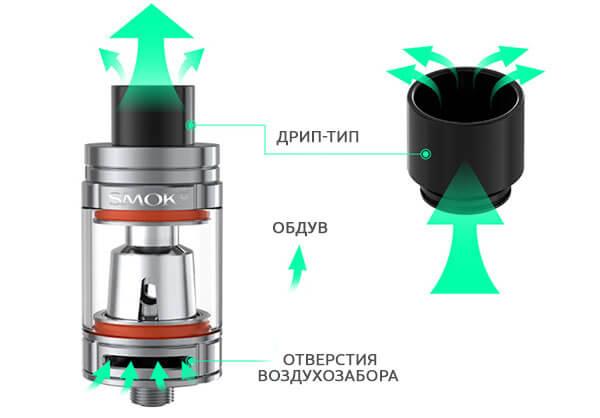 Атомайзер SMOK AL85 Kit 85 W