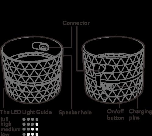 Характеристики KIWI DESIGN, KW01 Alexa