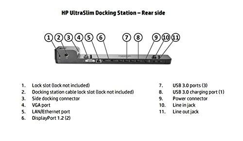 Характеристики HP, D9Y32AA