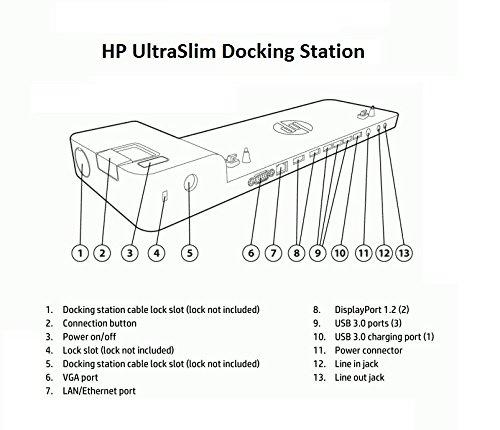 Характеристики Порт-репликатор  HP
