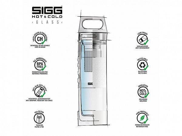 Цена SIGG 8555.90