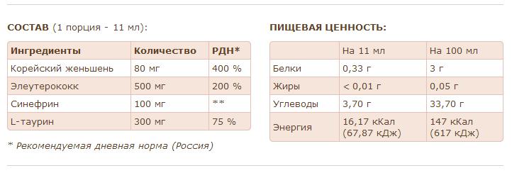 Sostav_pischevaya_tsennost