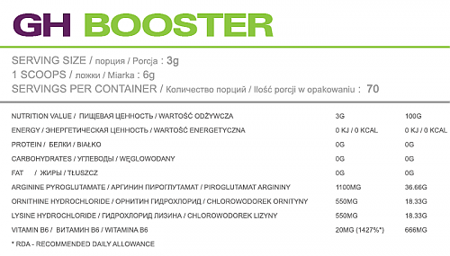 http://food4strong.com/files/uploads/OstroVit_GH_BOOSTER-sostav.png