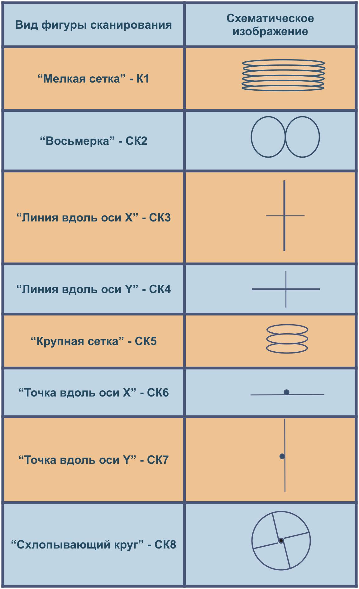 Figury 8
