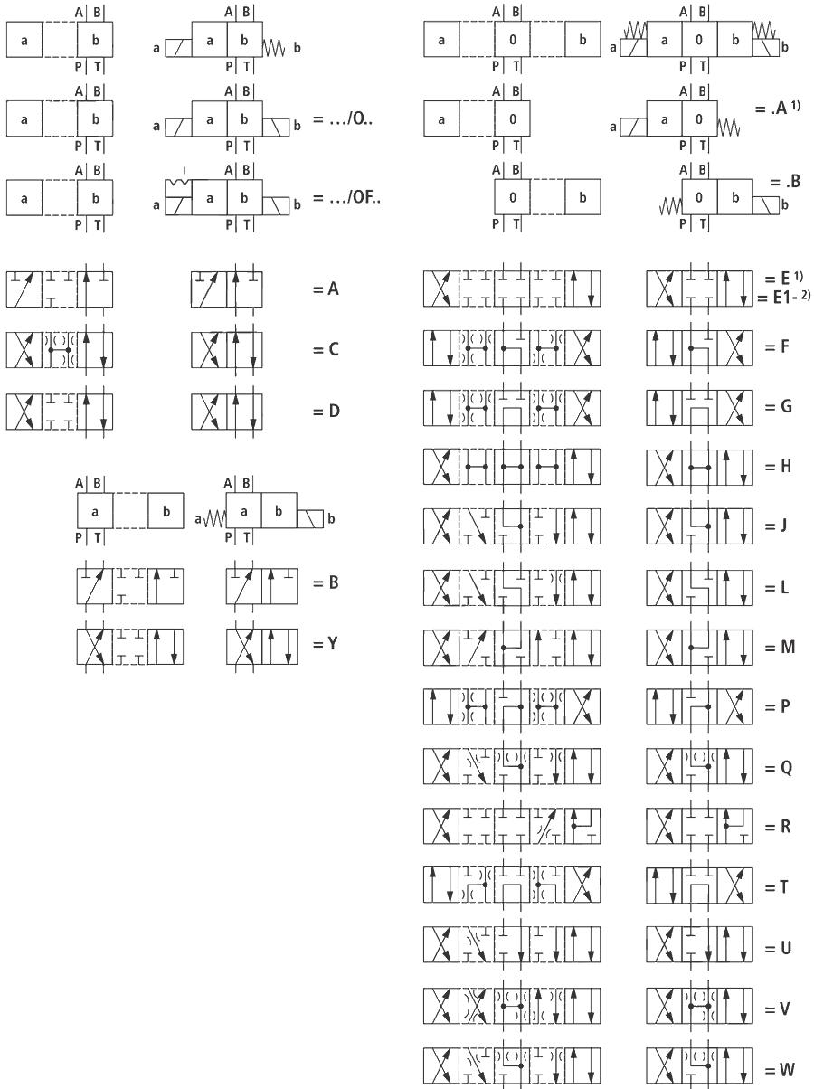 Гидросхемы гидрораспределителей Rexroth 4WE 6 E6X/EG24(W110,W230)N9K4, 4WE 6 G6X/EG24(W110,W230)N9K4, 4WE 6 A6X/EG24(W110,W230)N9K4, 4WE 6 B6X/EG24(W110,W230)N9K4, 4WE 6 C6X/EG24(W110,W230)N9K4, 4WE 6 D6X/EG24(W110,W230)N9K4, 4WE 6 Y6X/EG24(W110,W230)N9K4, 4WE6 H 6X/EG24(W110,W230)N9K4, 4WE6 M 6X/EG24(W110,W230)N9K4, 4WE6 J 6X/EG24(W110,W230)N9K4
