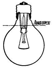 Рис. 1. Форма для свечи из электрической лампы накаливания