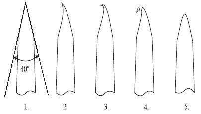 Процесс затупления ножа