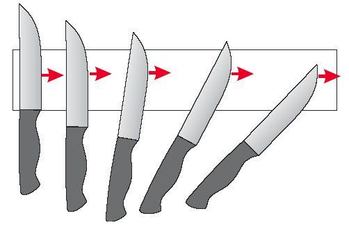 Техника заточка ножа
