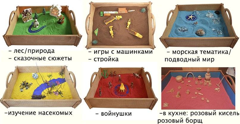Сюжеты для юнгианской песочницы