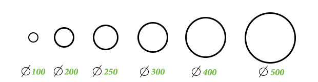 Размеры асбестоцементных труб