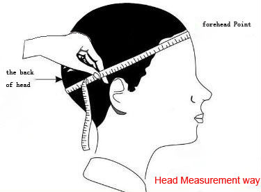 head measurement way