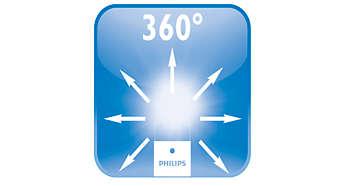 Распределение света на 360°