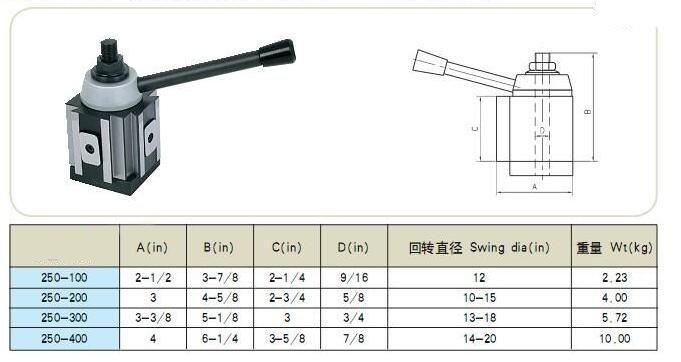 Быстрое изменение Токарный и облицовочный держатель 250-101 для токарного станка Инструмент Почтовый держатель