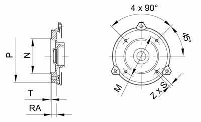 Размеры для габарита 56-80 (IMB14 - меньший)