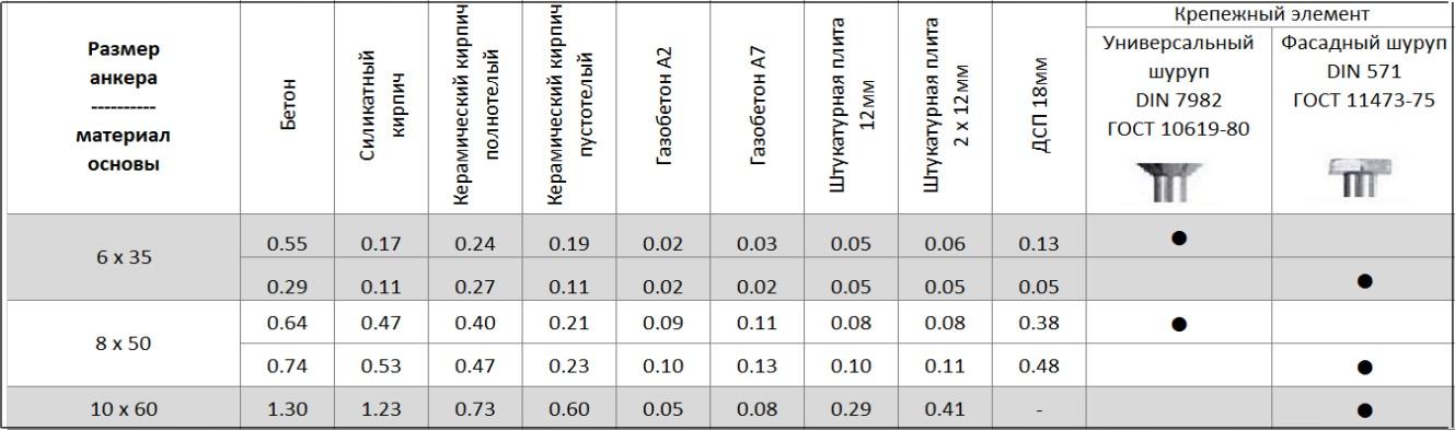 table installyatsii oup b kreptech