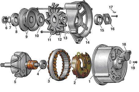 Детали генератора фирмы Bosch.