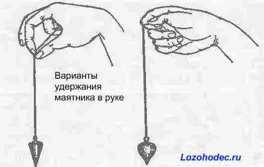 Положение маятника для биолокации в руке