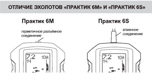 Отличие эхолотов Практик 6М и Практик 6S