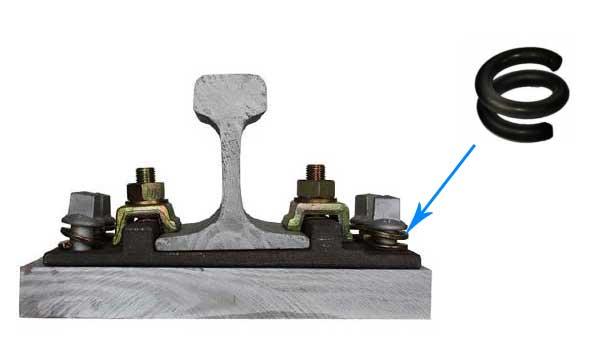 spring-washer-for-rail-fastening-system.jpg