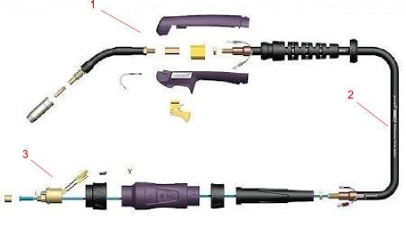 eurotorch-sb150-schematic
